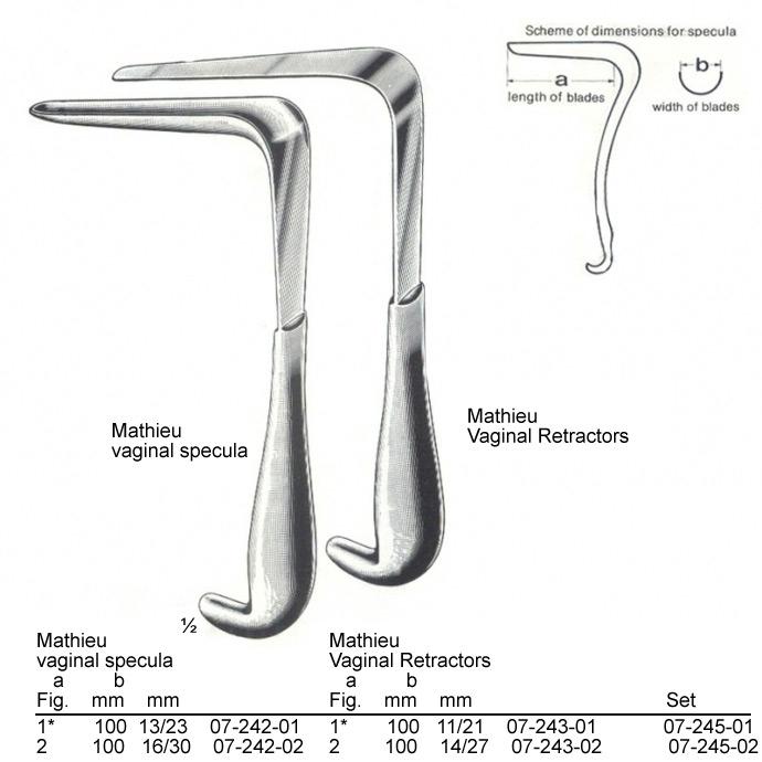 Gynecology Instruments Retractors