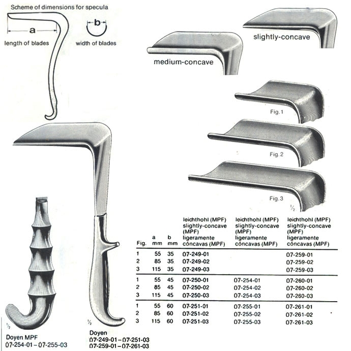 Gynecology Instruments Speculum
